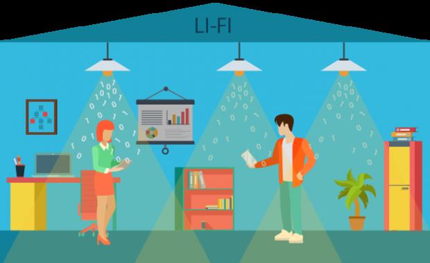 Comment fonctionne l'internet par Lifi ?