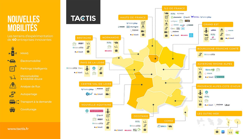 Nouvelles mobilités - Tactis - Cartographie 40 innovateurs