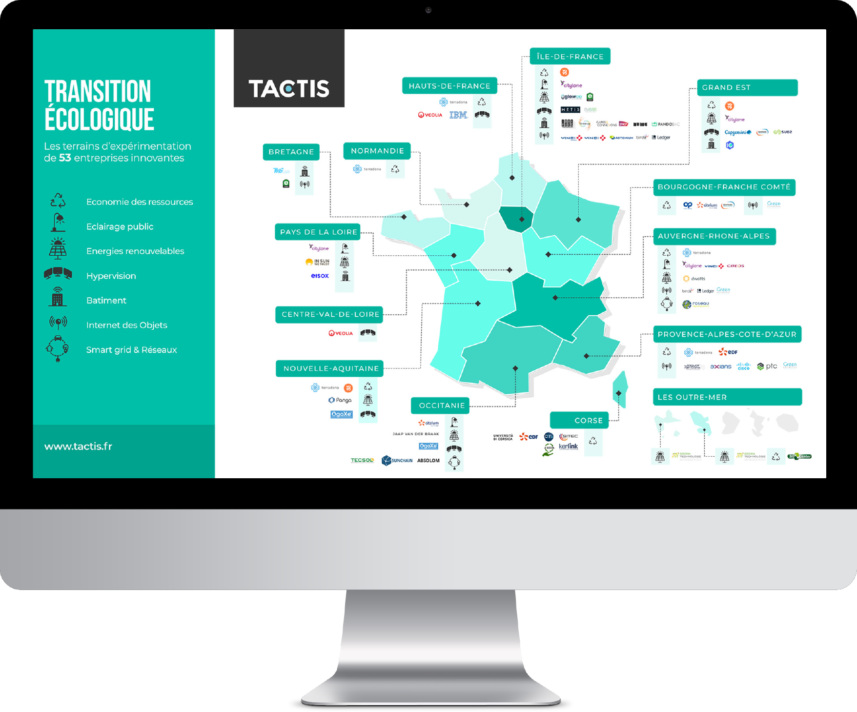 Tactis - Base innovation territoriale