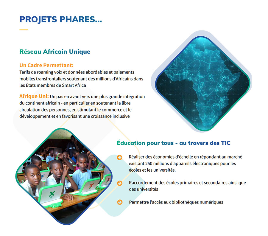Smart Africa - Projets phares